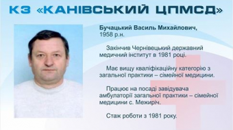 Бугацький В.М