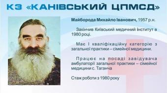 Майборода М.І